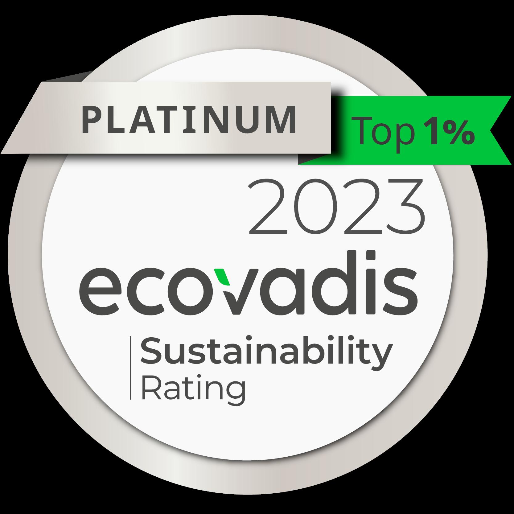 2019 Gold Level CSR Rating Ecovadis